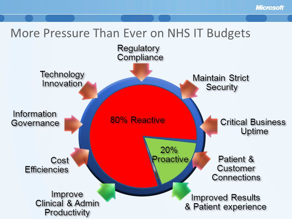 More Pressure Than Ever on NHS IT Budgets