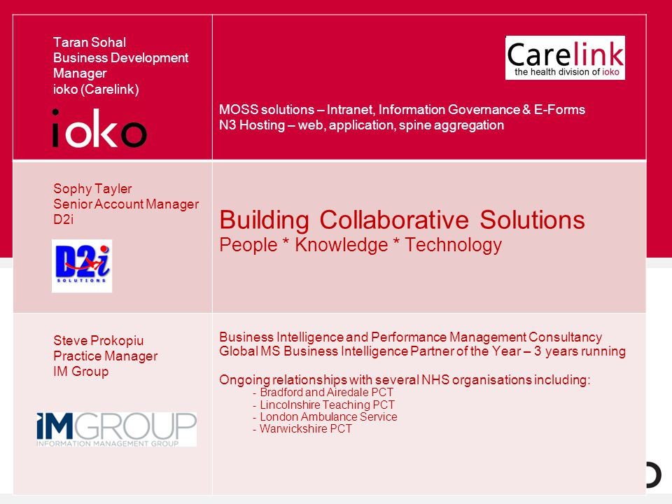 Building Collaborative Solutions