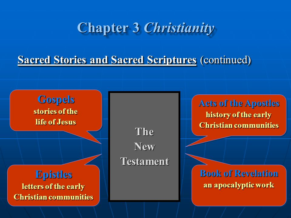a letter to an early christian community is called exploring the religions of our world ppt 20333 | Christian communities Christian communities