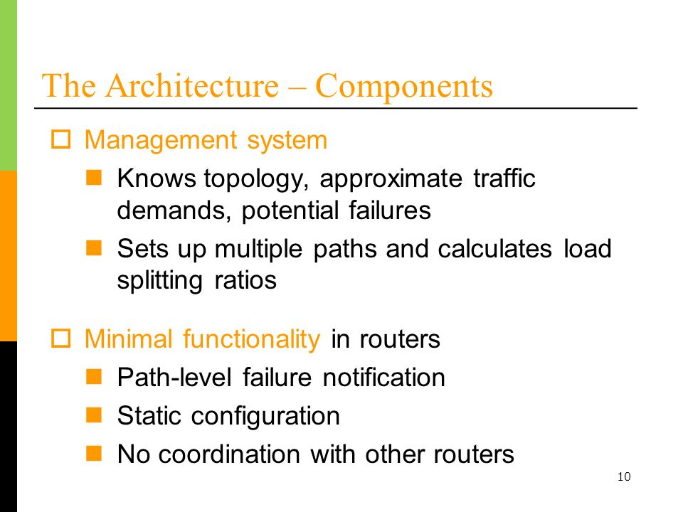 The Architecture – Components