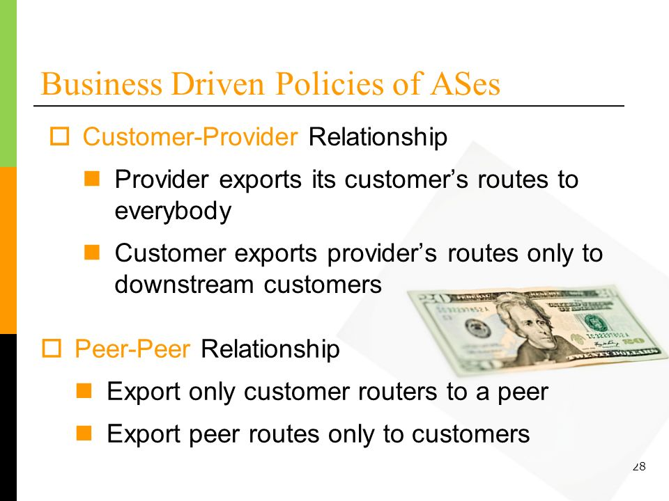Business Driven Policies of ASes