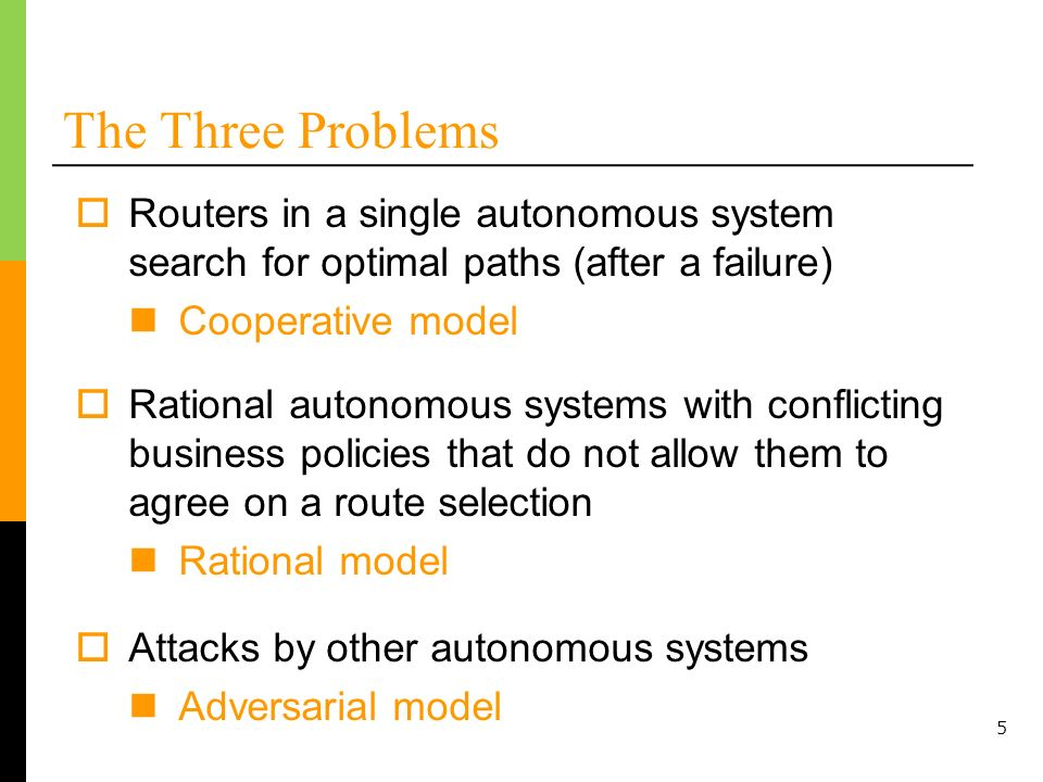 The Three Problems Routers in a single autonomous system search for optimal paths (after a failure)