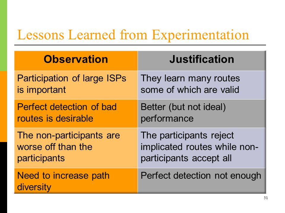 Lessons Learned from Experimentation