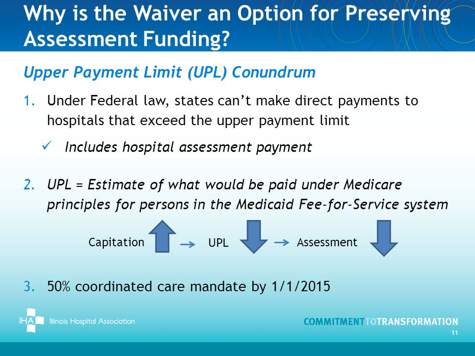 Why is the Waiver an Option for Preserving Assessment Funding