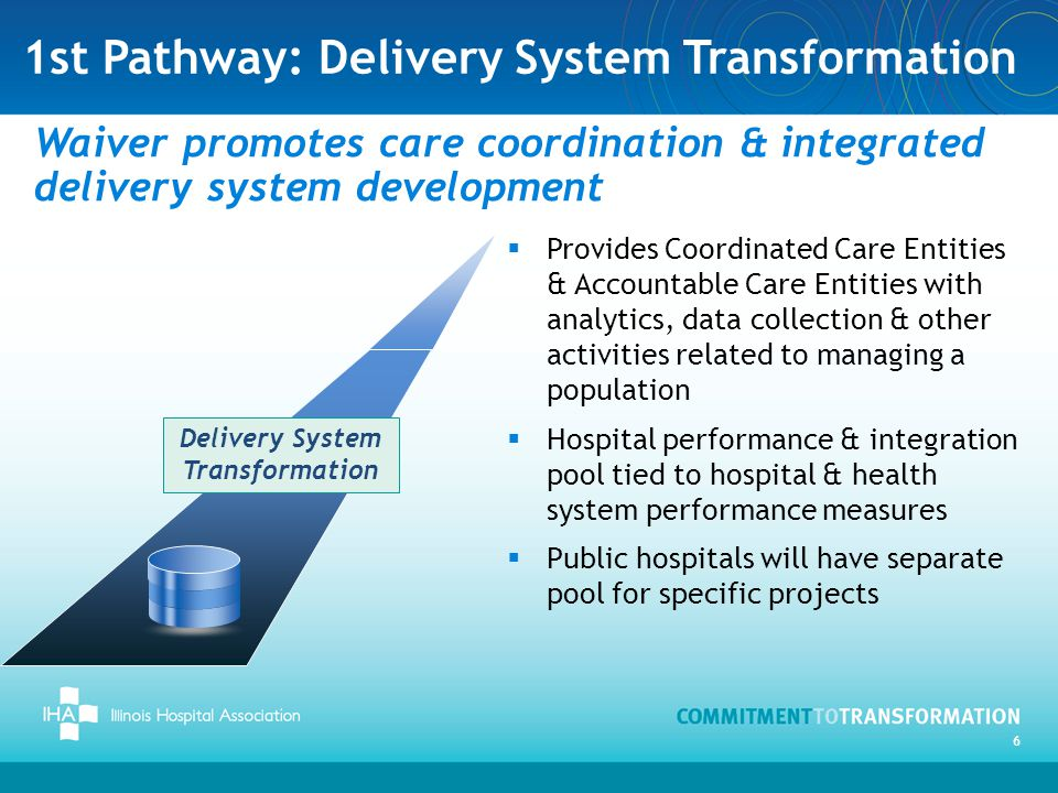 1st Pathway: Delivery System Transformation
