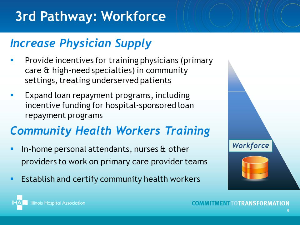 3rd Pathway: Workforce Increase Physician Supply