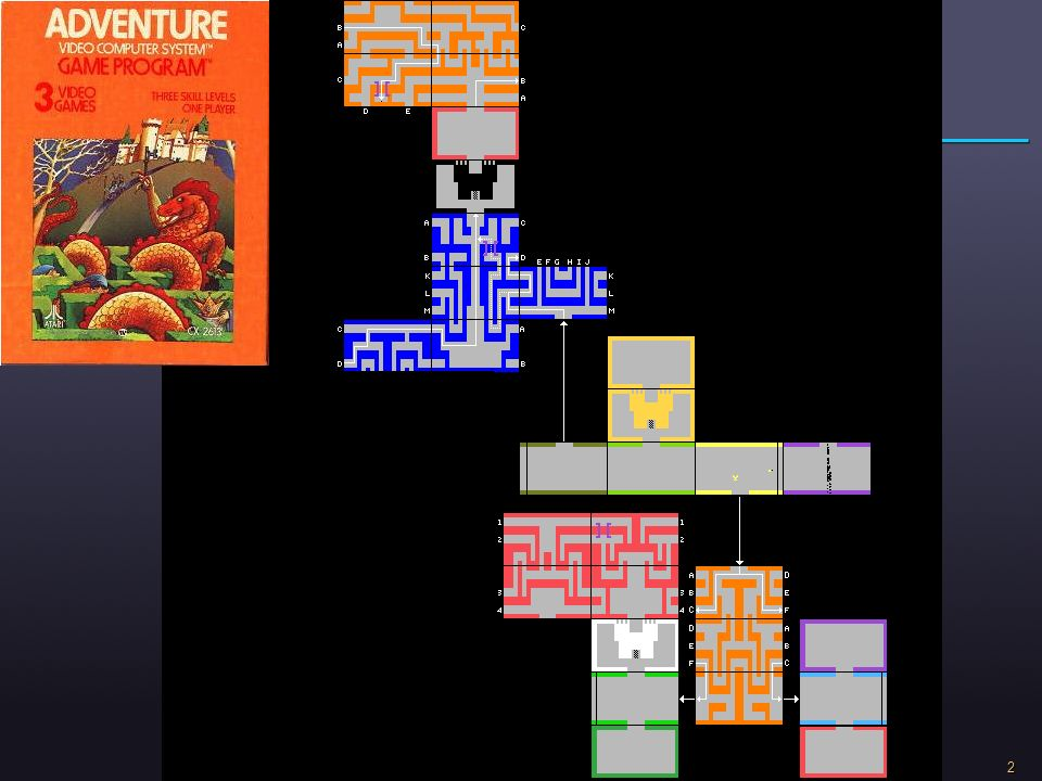 Design of the First Action-Adventure Video Game: Adventure for the