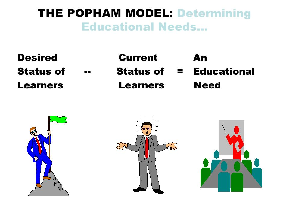 THE POPHAM MODEL: Determining Educational Needs…