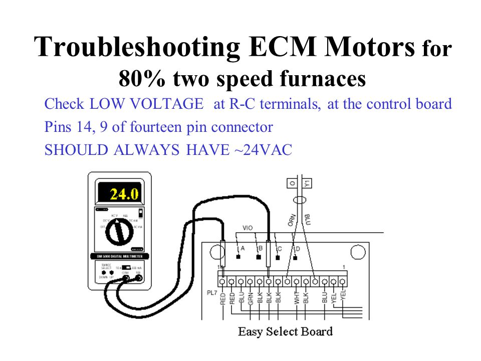 Ecm Furnaces Facias