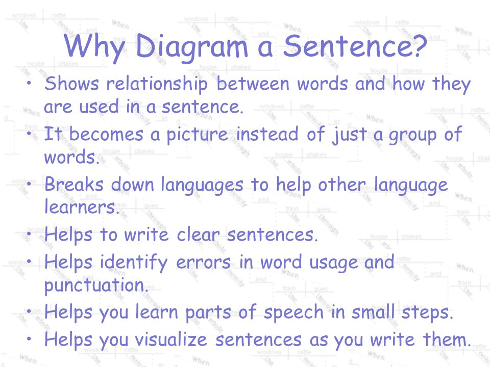 The sentence an idea or expresses complete thought words word or why diagram a sentence shows relationship between words and how they are used in a sentence 14 step ccuart Image collections