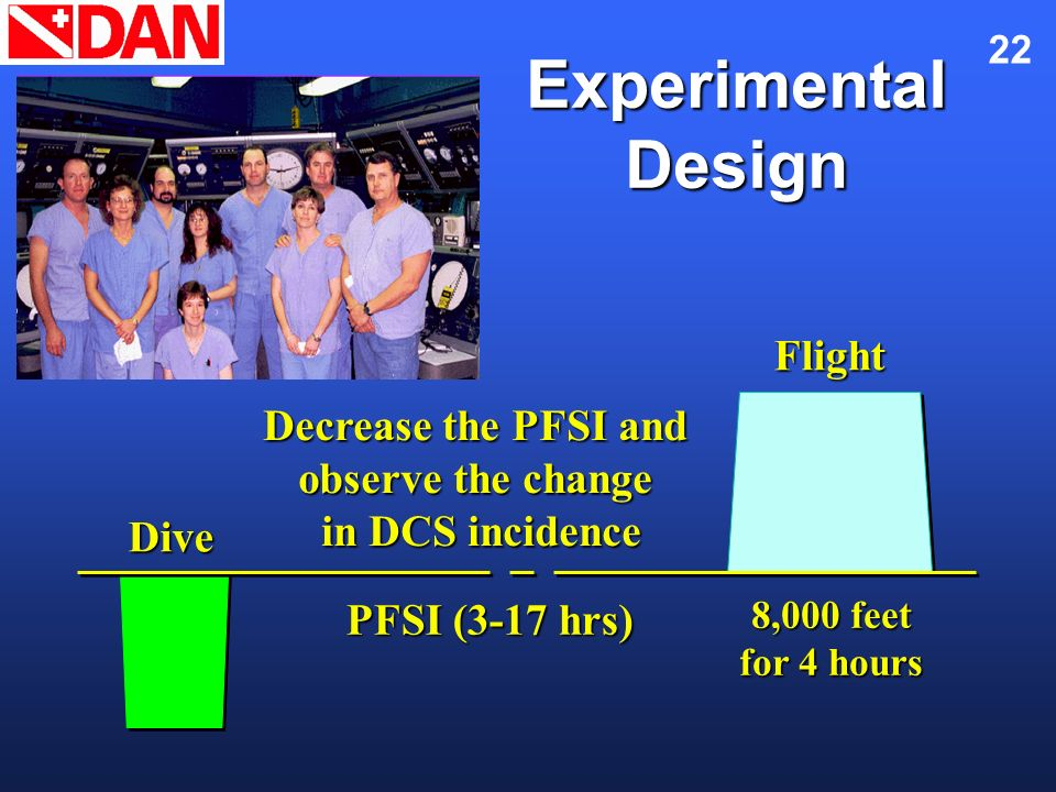 Experimental Design Flight Decrease the PFSI and observe the change