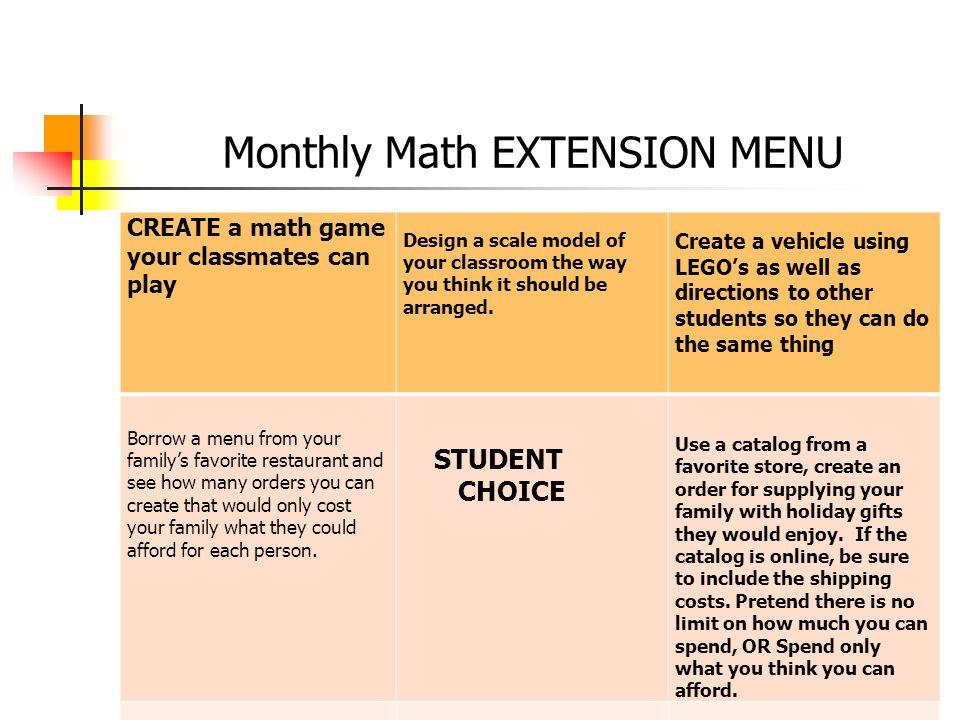 Monthly Math EXTENSION MENU