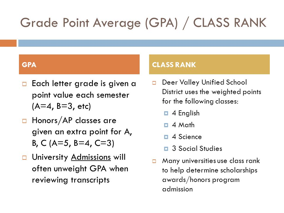 Grade Point Average (GPA) / CLASS RANK