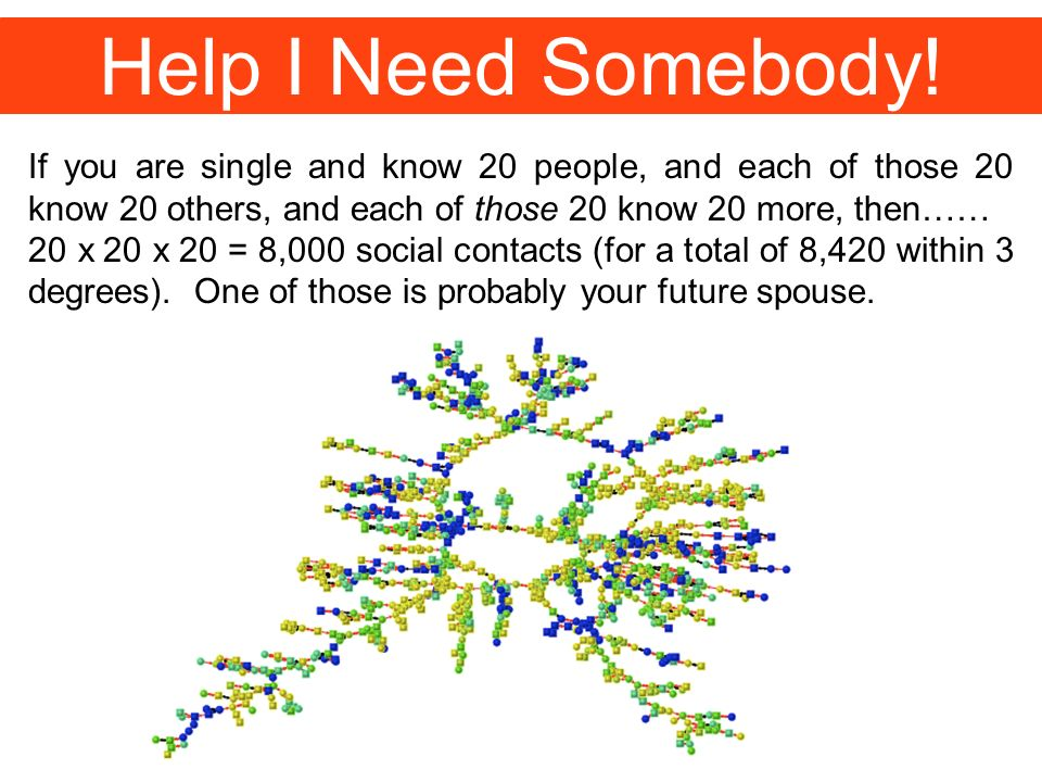 Help I Need Somebody! If you are single and know 20 people, and each of those 20 know 20 others, and each of those 20 know 20 more, then……