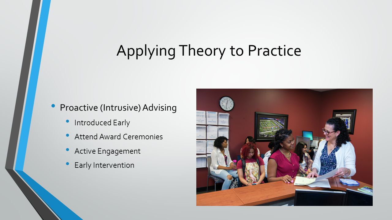 Applying Theory to Practice