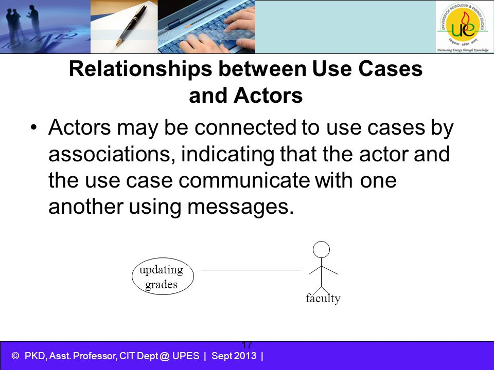 Relationships between Use Cases and Actors