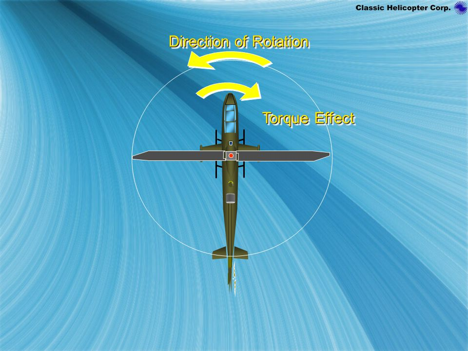 Direction of Rotation Torque Effect
