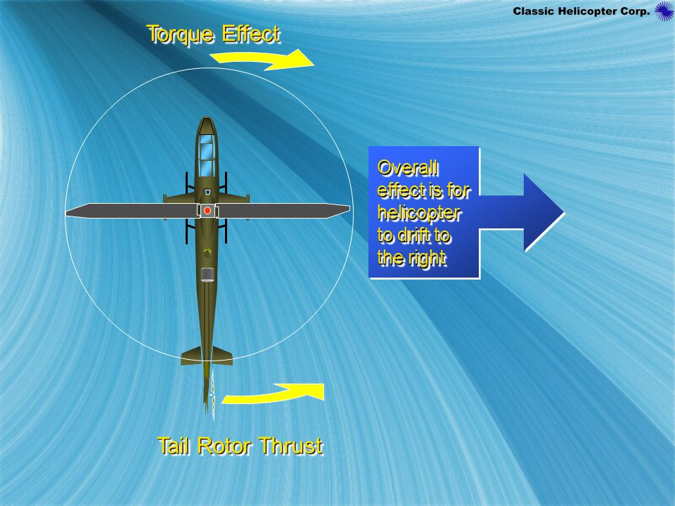 Torque Effect Tail Rotor Thrust Overall effect is for helicopter