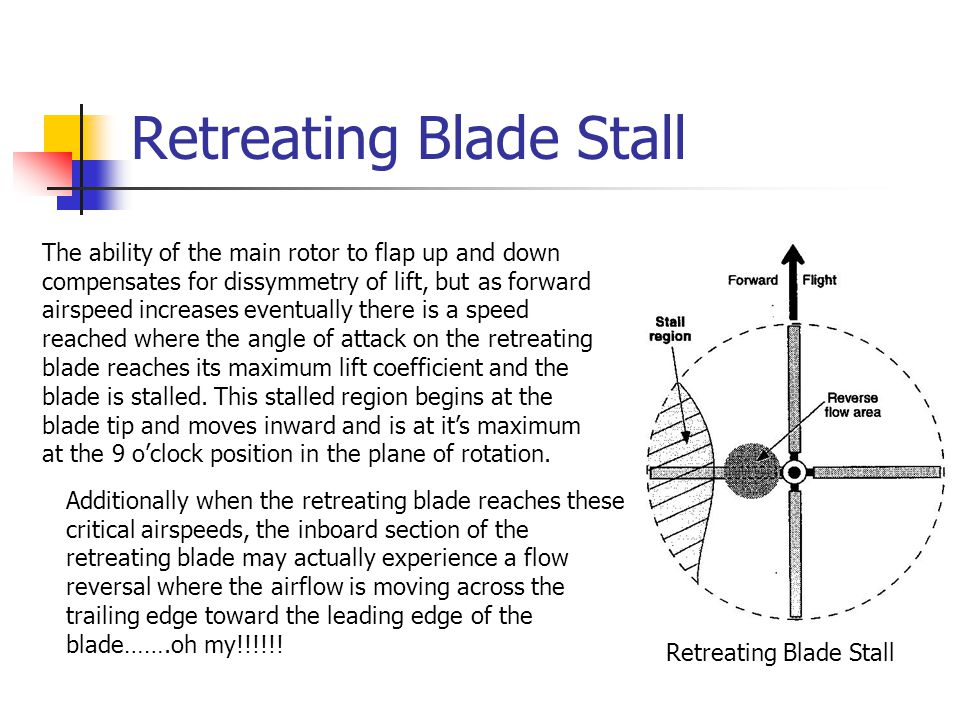 Retreating Blade Stall