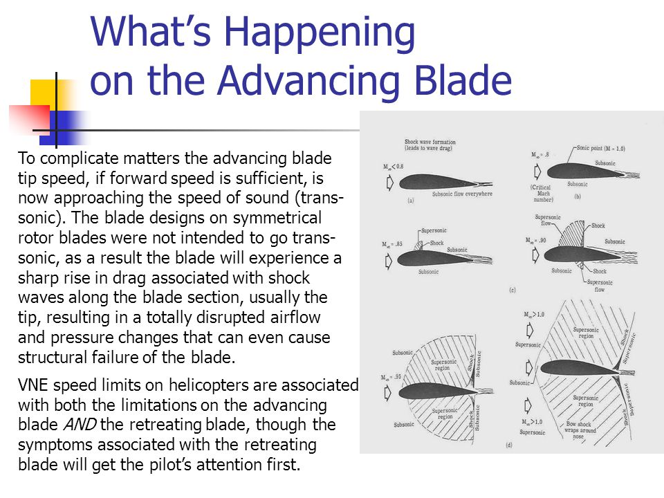 What's Happening on the Advancing Blade