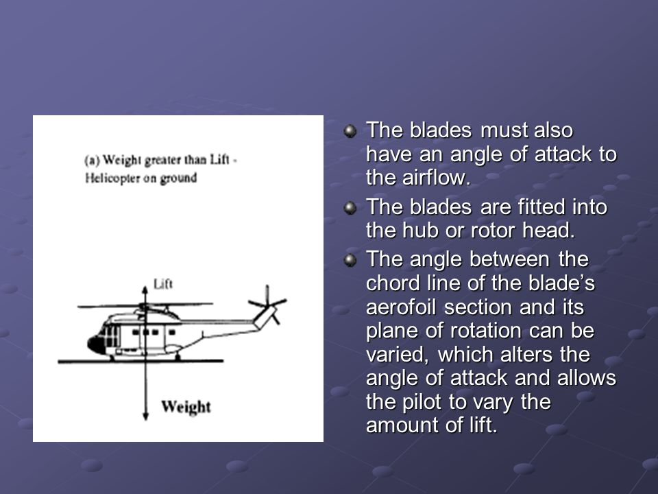 The blades must also have an angle of attack to the airflow.