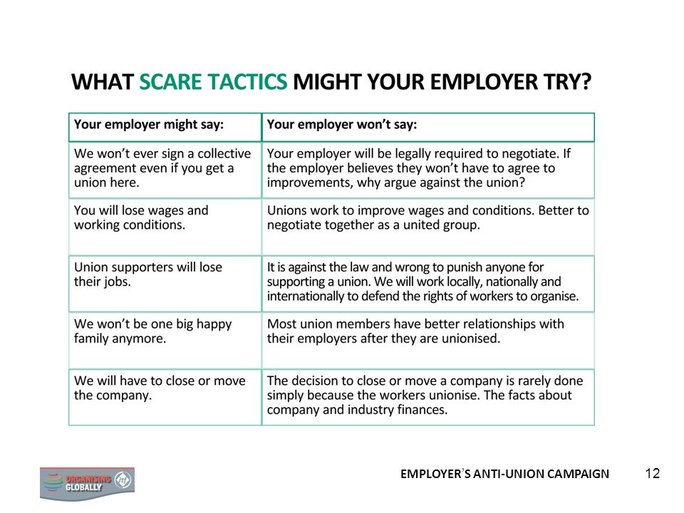 Discuss what scare tactics your employer might use.
