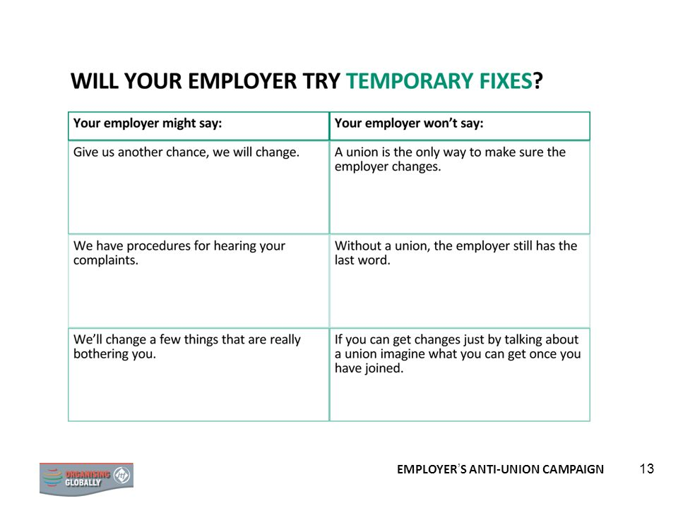 Discuss what temporary fixes your employer might come up with.