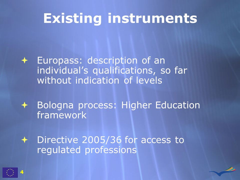 Existing instruments Europass: description of an individual's qualifications, so far without indication of levels.