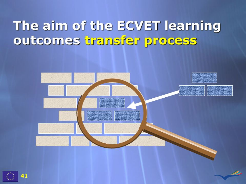 The aim of the ECVET learning outcomes transfer process
