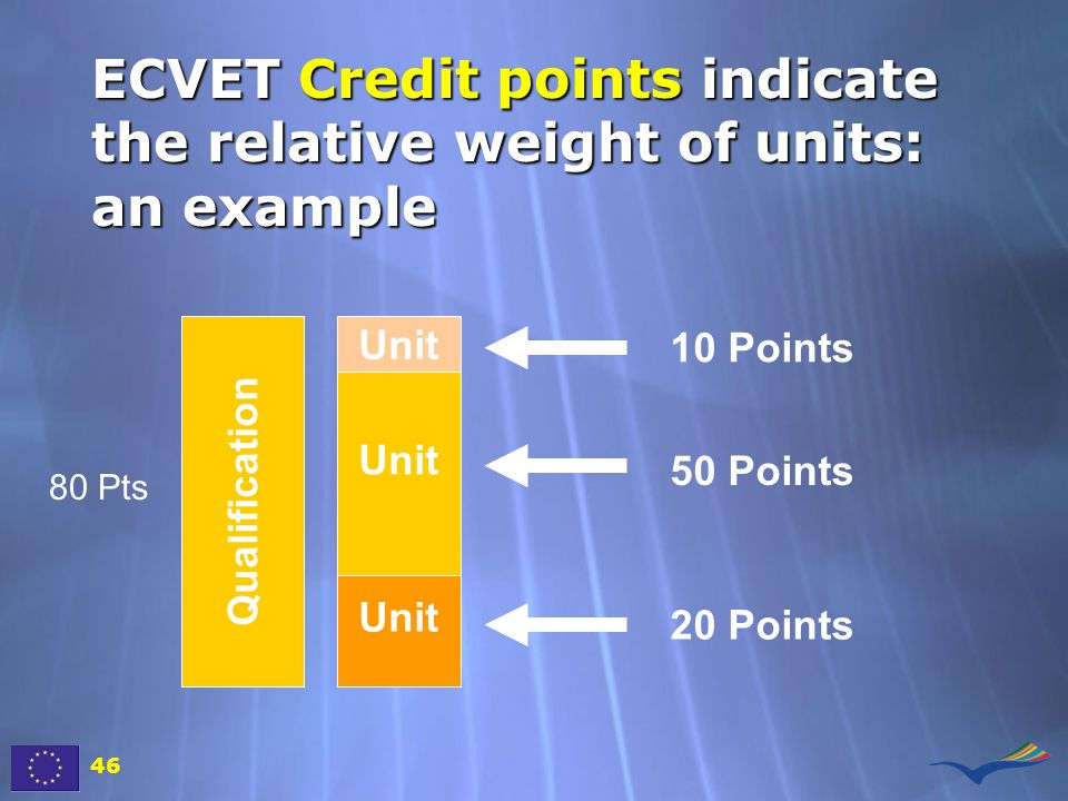 ECVET Credit points indicate the relative weight of units: an example