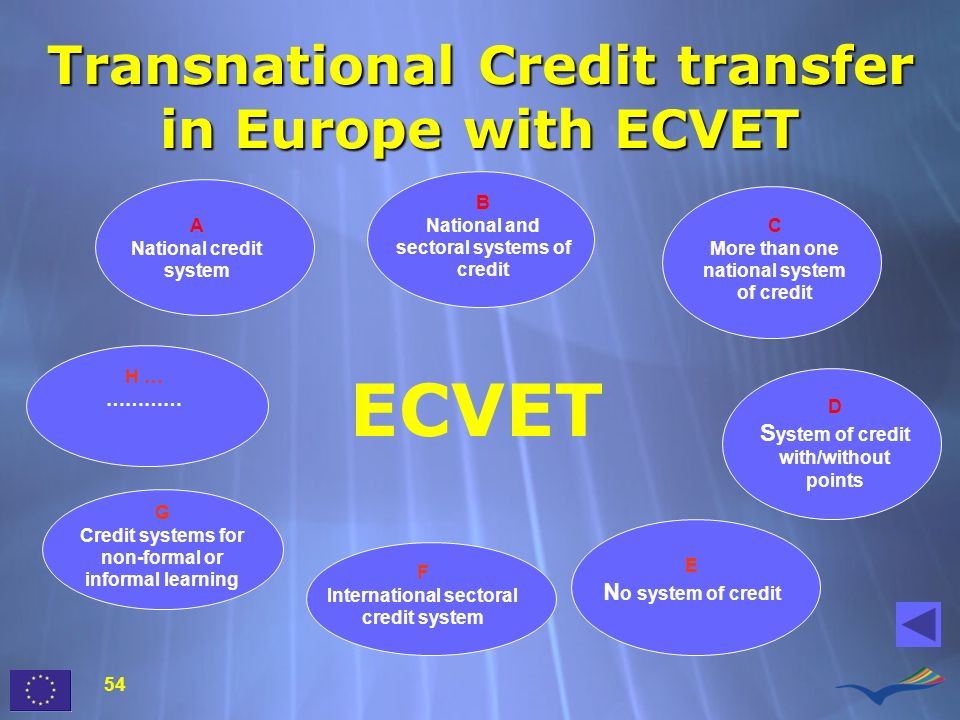 Transnational Credit transfer in Europe with ECVET