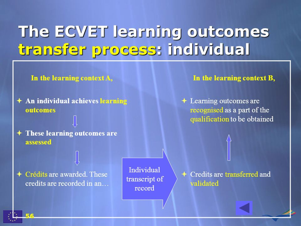 The ECVET learning outcomes transfer process: individual