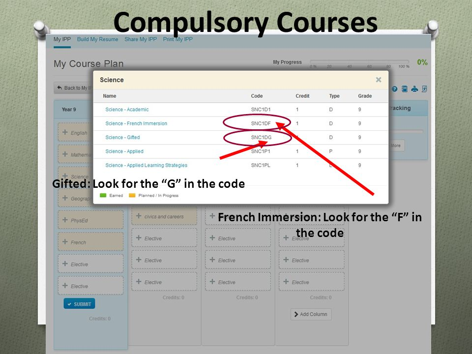 French Immersion: Look for the F in the code