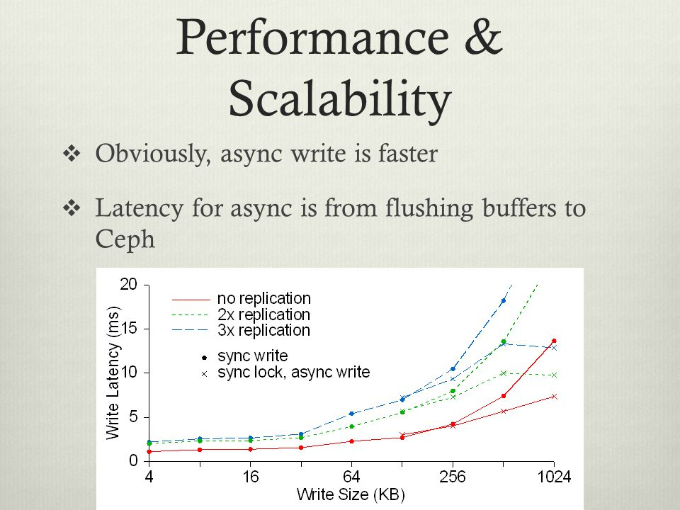 Ceph: A Scalable, High-Performance Distributed File System - ppt