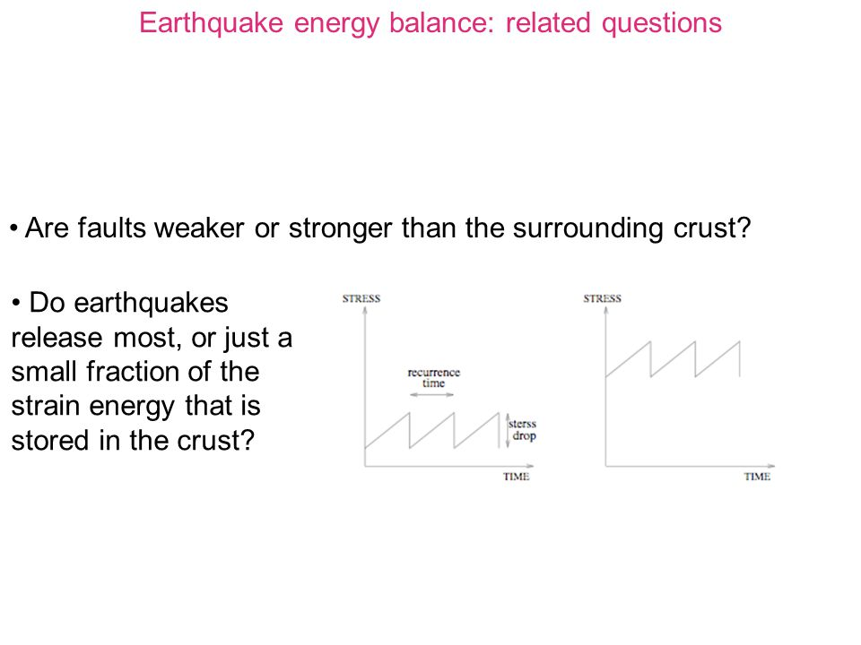 Earthquake energy balance: related questions