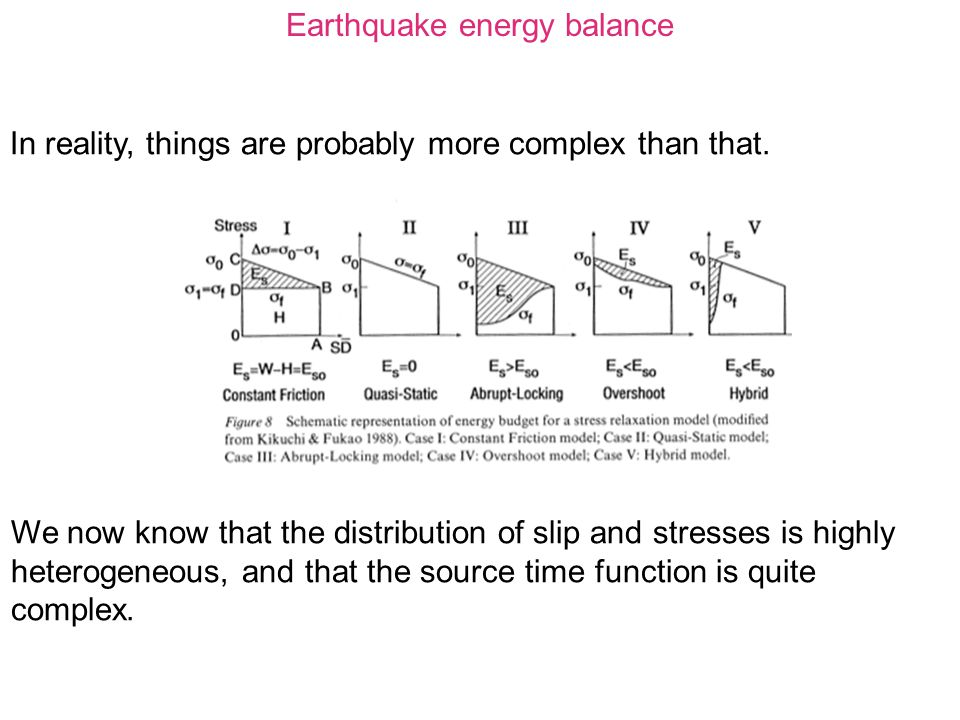 Earthquake energy balance