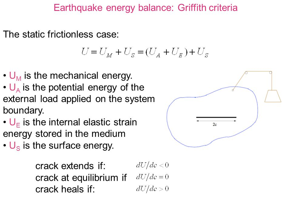 Earthquake energy balance: Griffith criteria
