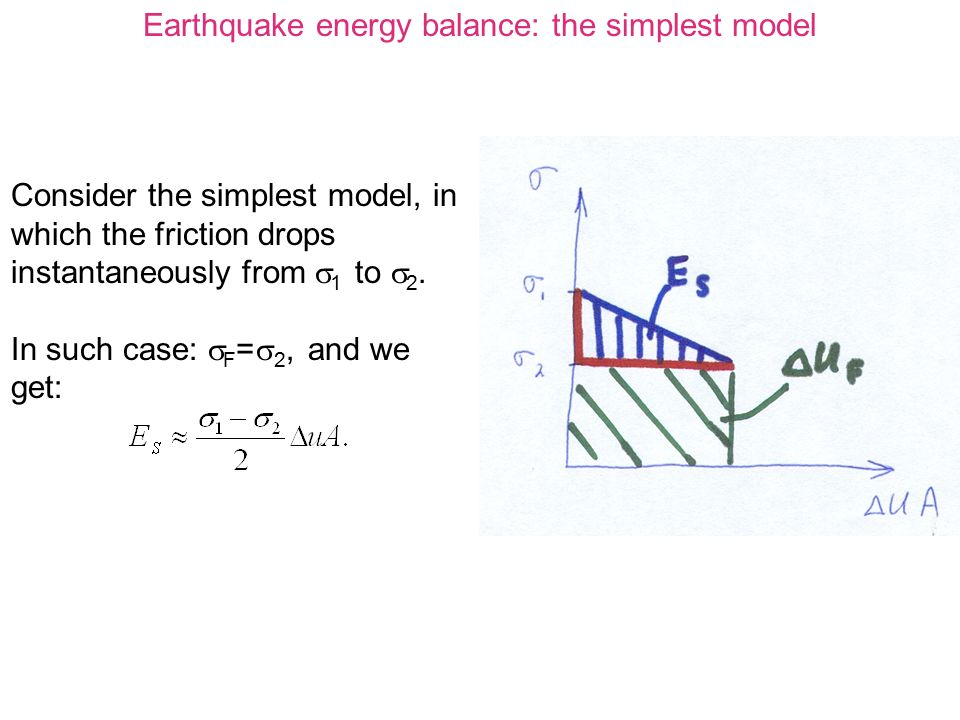 Earthquake energy balance: the simplest model