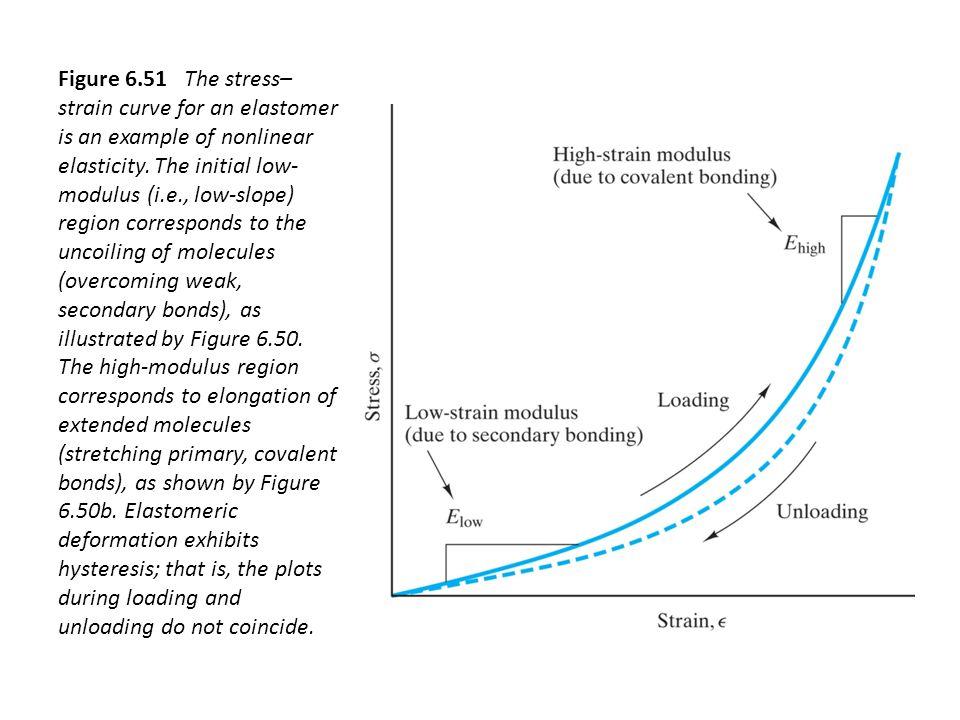 epub high density data storage principle technology and materials 2009