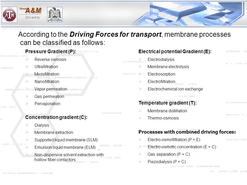 According to the Driving Forces for transport, membrane processes can be classified as follows: