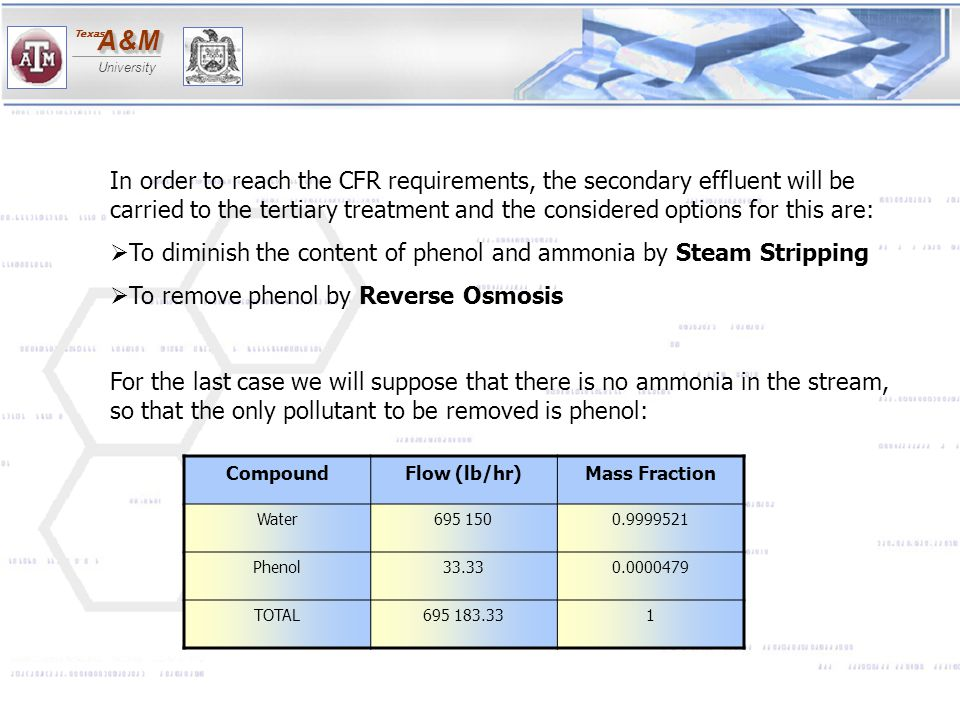 To diminish the content of phenol and ammonia by Steam Stripping