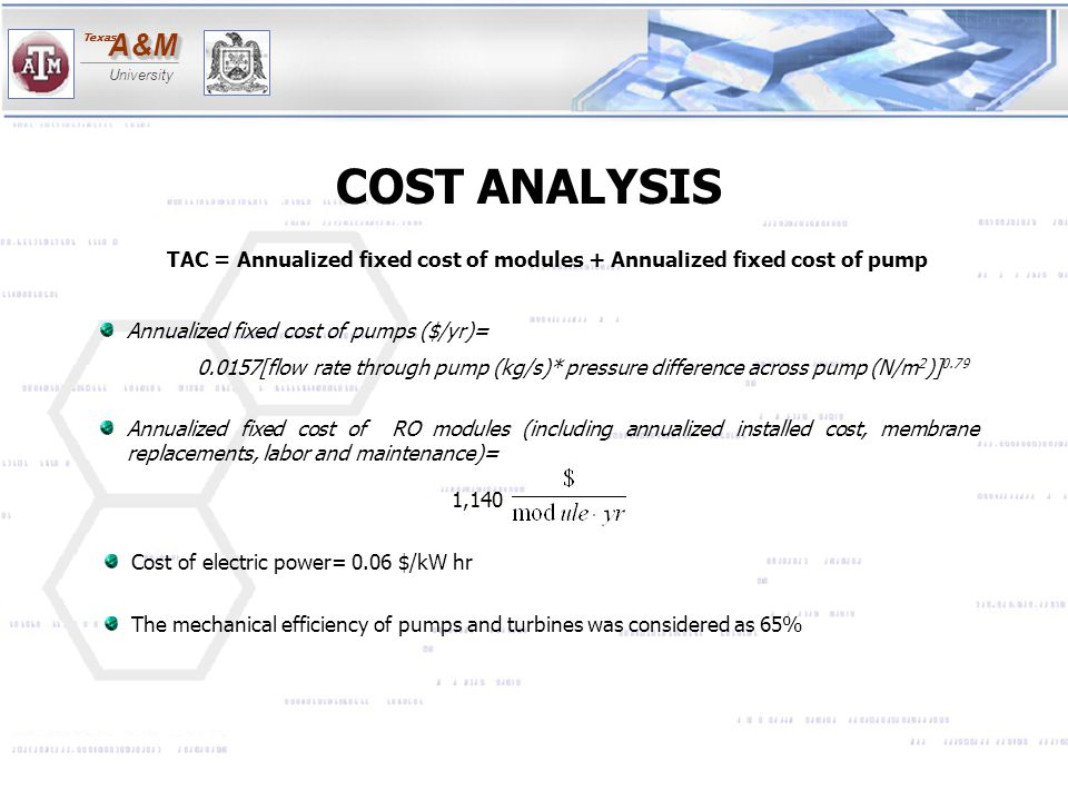 COST ANALYSIS TAC = Annualized fixed cost of modules + Annualized fixed cost of pump. Annualized fixed cost of pumps ($/yr)=
