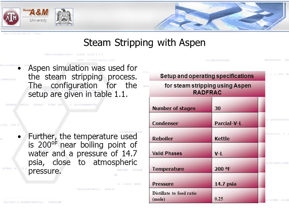 Steam Stripping with Aspen