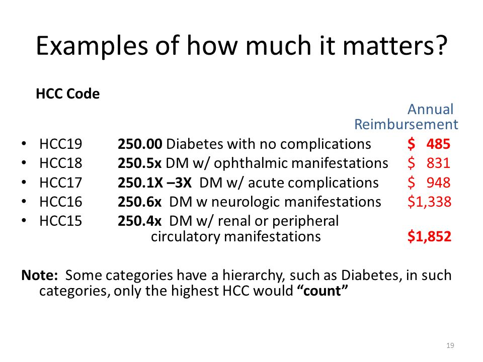 risk adjustment hierarchical condition categories hcc coding ppt