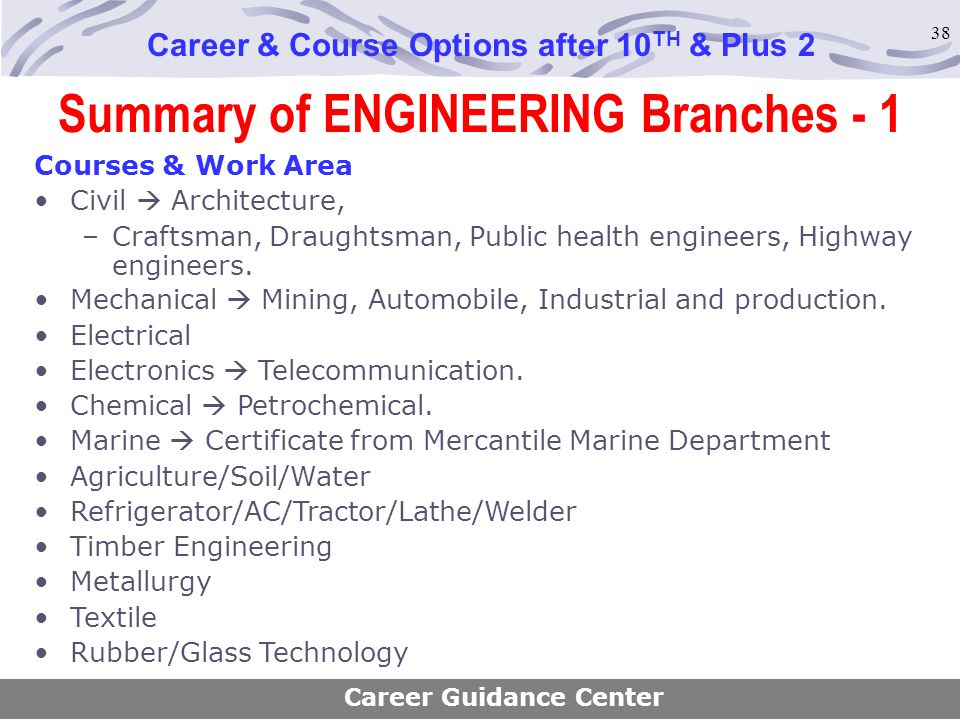 Summary of ENGINEERING Branches - 1