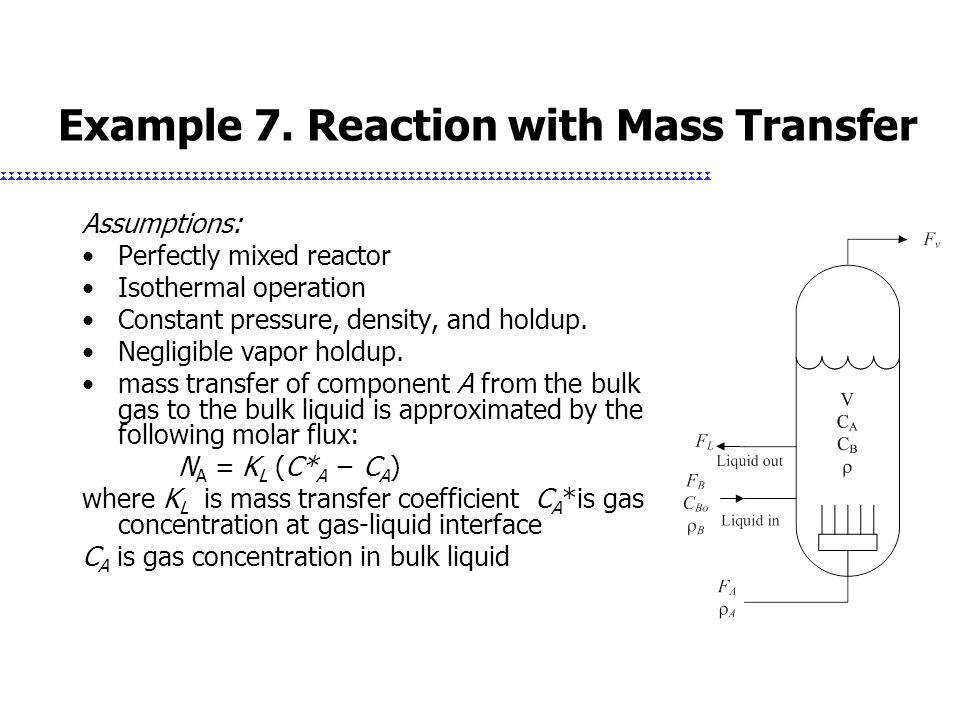 Gas liquid and gas –liquid –solid reactions ppt video online.