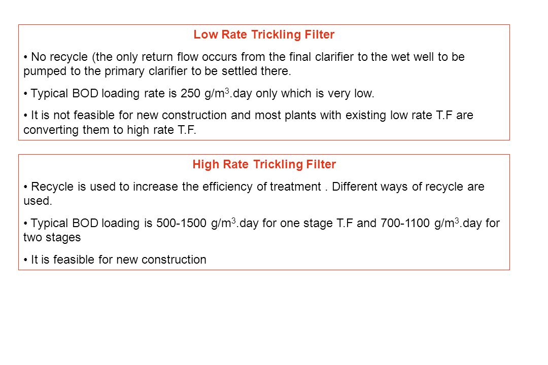 Low Rate Trickling Filter High Rate Trickling Filter