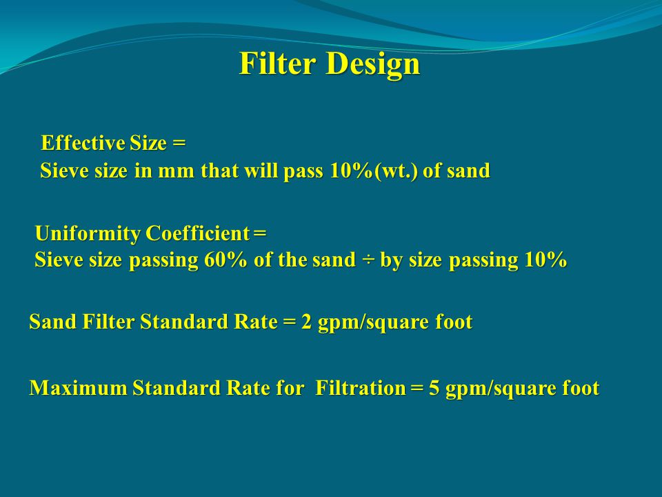 Filter Design Effective Size =
