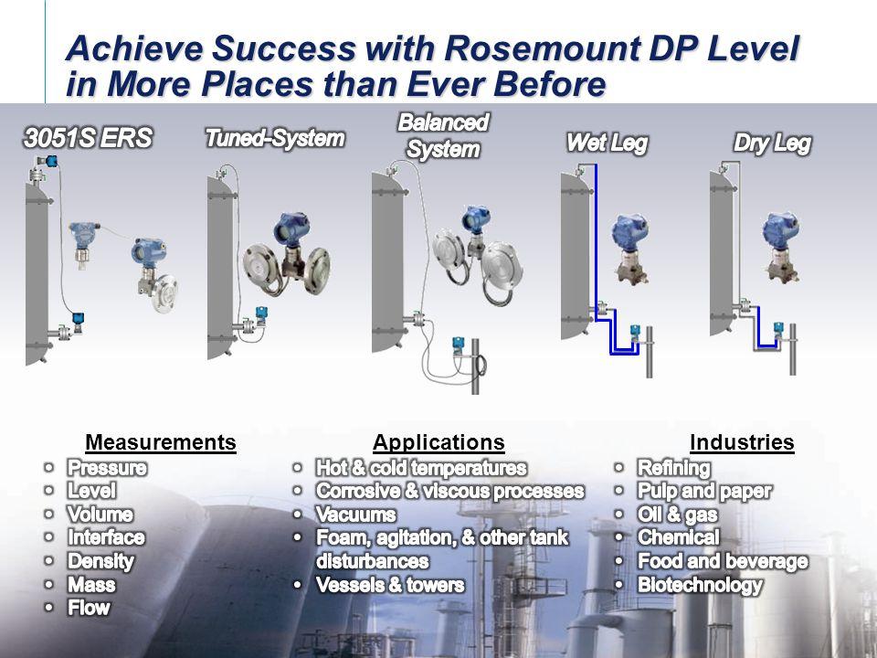 rosemount dp level transmitter setup