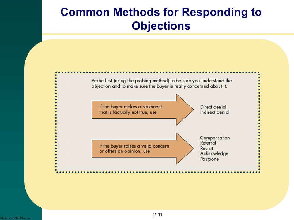 Common Methods for Responding to Objections
